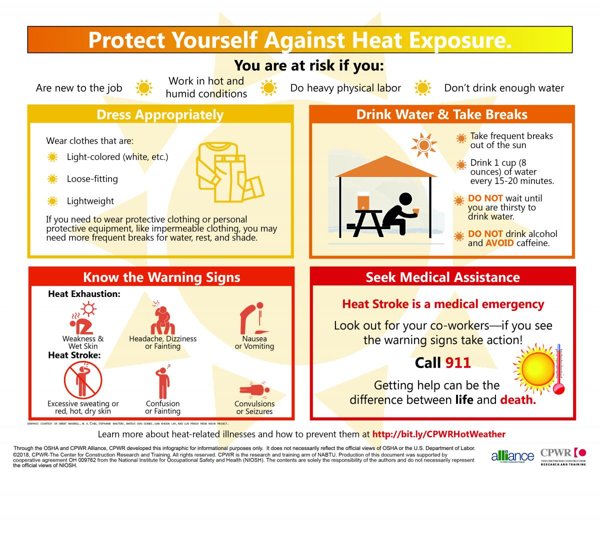 Protect Yourself Against Heat Exposure